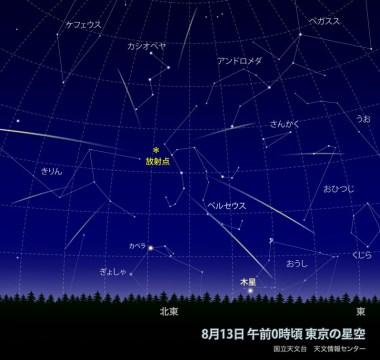 ペルセウス座流星群 イラスト