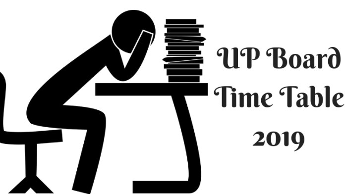 UP Board Time Table 2019