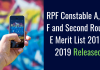 RPF Constable A, B, F and Second Round E Merit List 2018-2019 Released