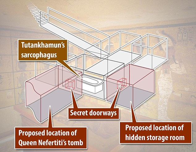 A diagram of King Tut's tomb showing the suspected locations of Nefertiti's tomb. Photo: Nicolas Reeves.