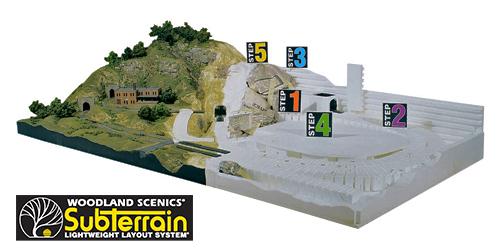 Woodland Scenics SubTerrain System
