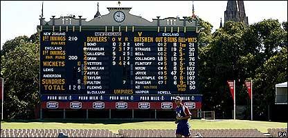 Image Result For Cricket World