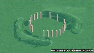 Artist's impression of a structure discovered by archaeologists studying the land surrounding Stonehenge (Image: University of Birmingham)