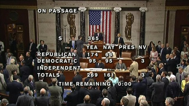 US House of Representatives passes debt-limit bill