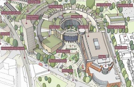 BBC Television Centre plans