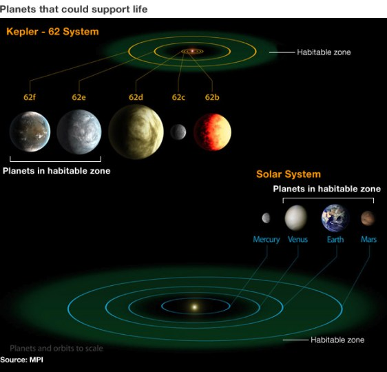 Planets graphic