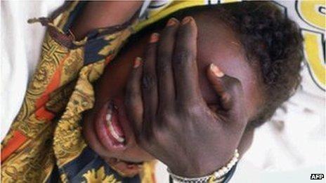 female genital mutilation diagram