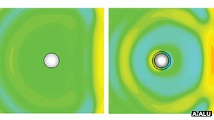Left: uncloaked sphere. Right:  Same sphere covered with a plasmonic cloak