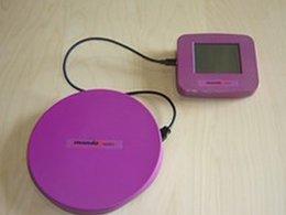A mandometer