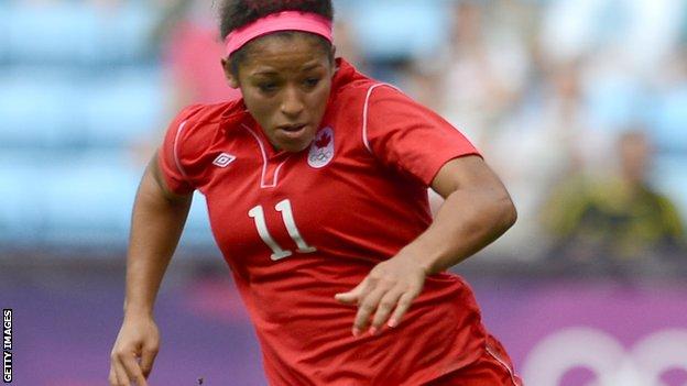 Bbc Sport Women S Football Notts County Ladies Sign