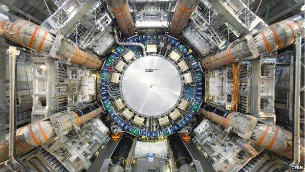 Atlas detector at Cern