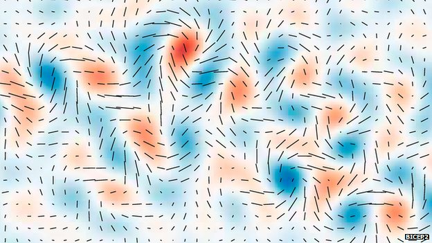 Gravitational waves from inflation put a distinctive twist pattern in the polarisation of the CMB