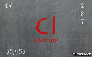 Periodic table symbol for Chlorine