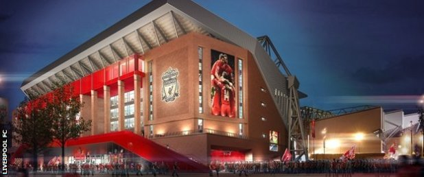 Anfield expansion plan artist's impression