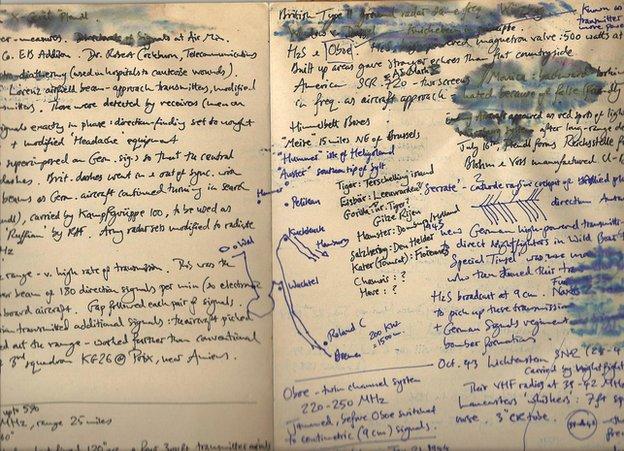 Lawrence Norfolk notebook
