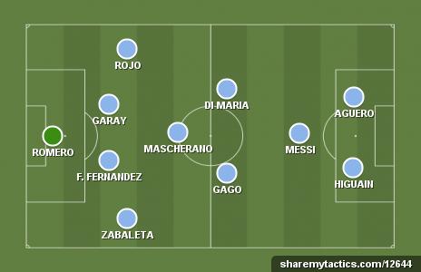 Image result for argentina national team lineups