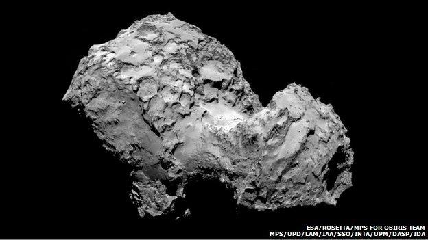 67P Comet