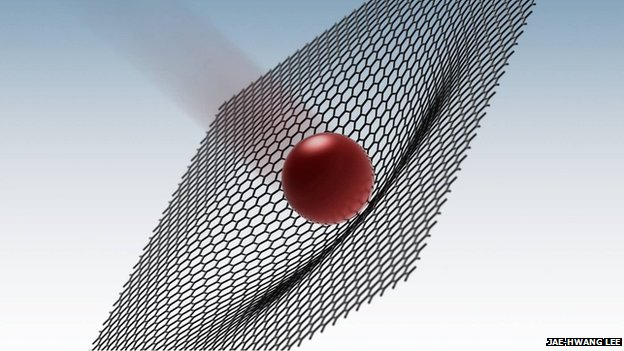 Caught in the net: Microbullets were fired at sheets of graphene