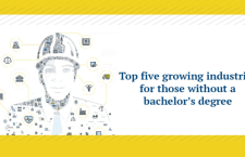 Top five growing industries for those without a bachelor's degree