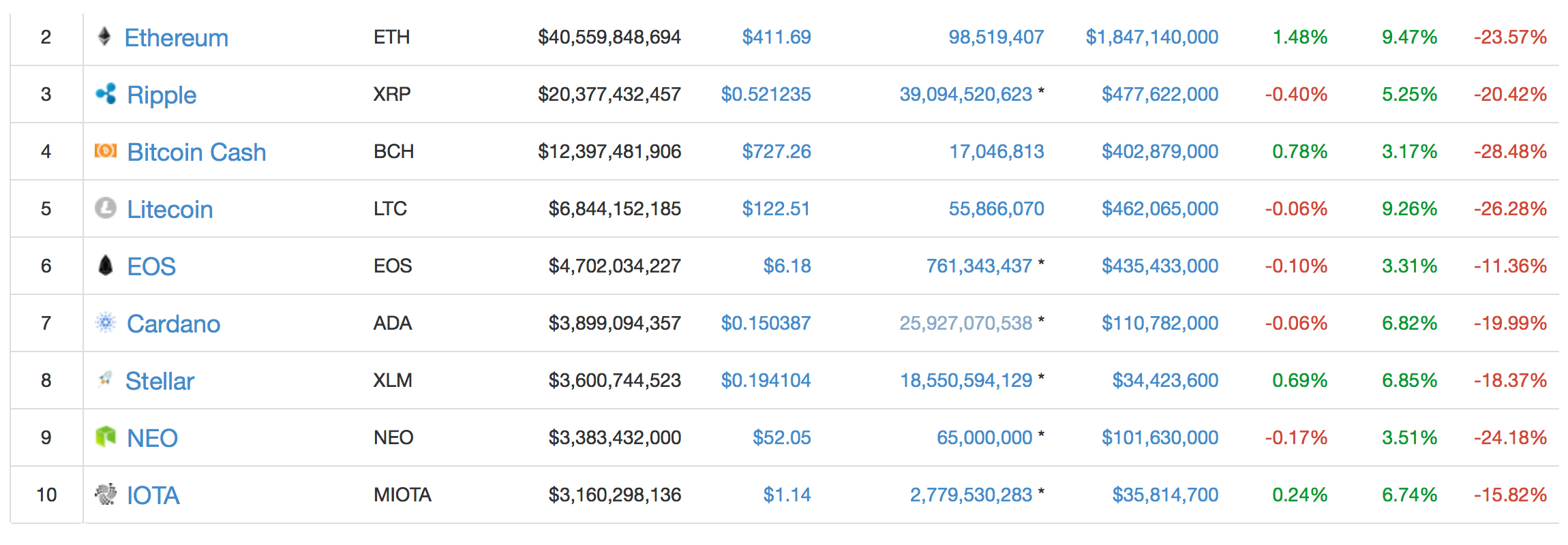 tenx cryptocurrency market cap