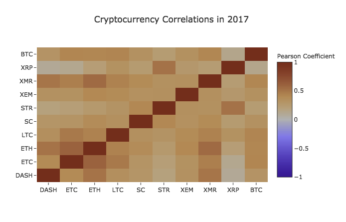 Data Reveals the Reasons Behind Bitcoin's Big Dip