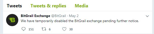 Bitgrail Exchange Ordered Down Indefinitely as Italian Court Upholds Halt