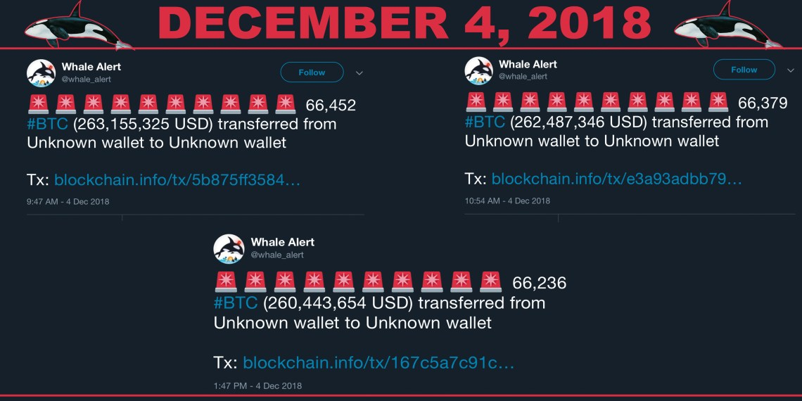 Previously Inactive Whales Are Moving Large Amounts of BTC