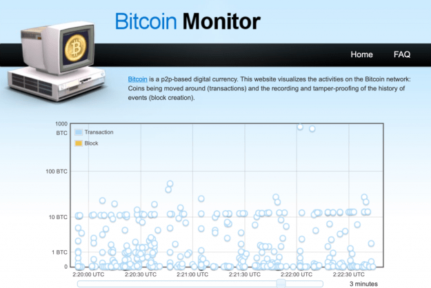 A Picture's Worth a Thousand Words: 18 of the Coolest Visualizations for Exploring the Bitcoin Network