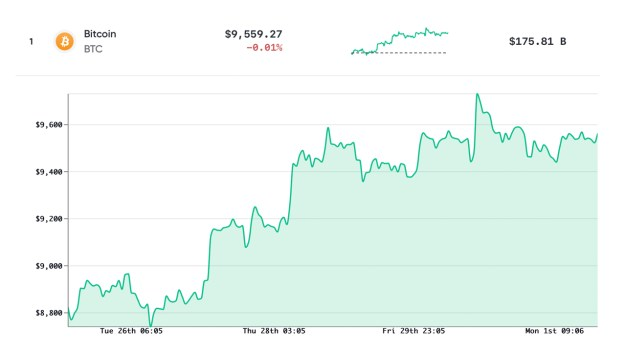 Market Update: Bullish Bitcoin S2F Chart, 6-Digit Prices, Liquidations Prime Crypto Values