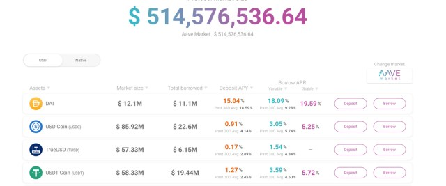 Zero Collateral: $138 Million in Defi Flash Loans Issued in 24 Hours