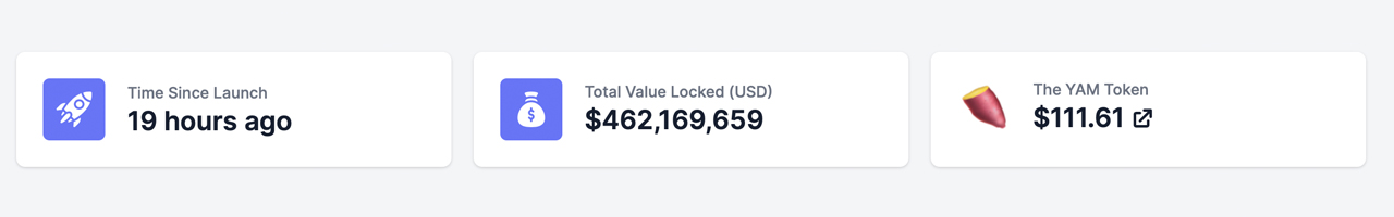 Defi Project Yam Finance Sees Over $500M Locked in 24 Hours, Devs Reveal Contract Bug