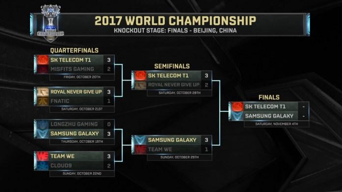 eliminatorias Acompanhe ao vivo a transmissão da final mundial de League of Legends!