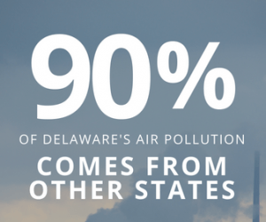 90 percent of Delaware's air pollution comes from other states