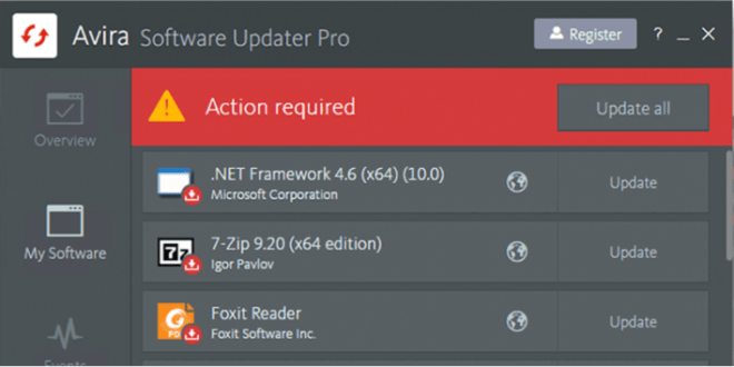 avira software updater pro