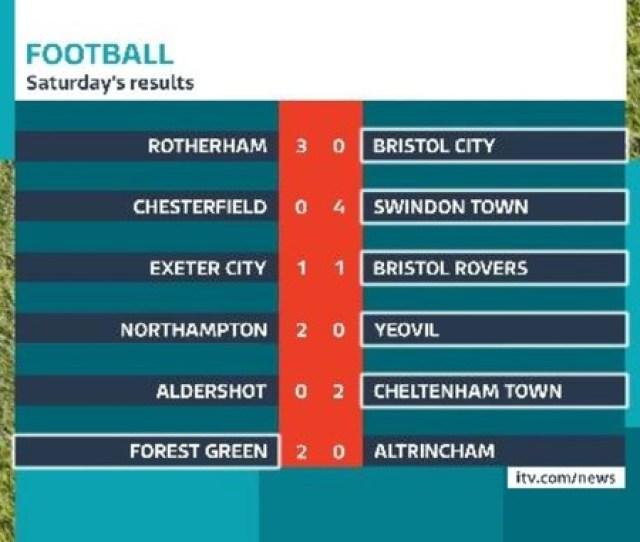 Saturday Football Results