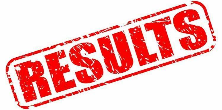 Results ICSE class 10th