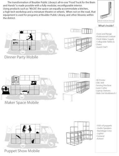 food truck mockup