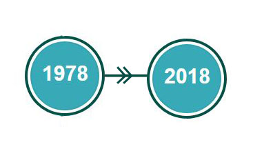 1978-2018
