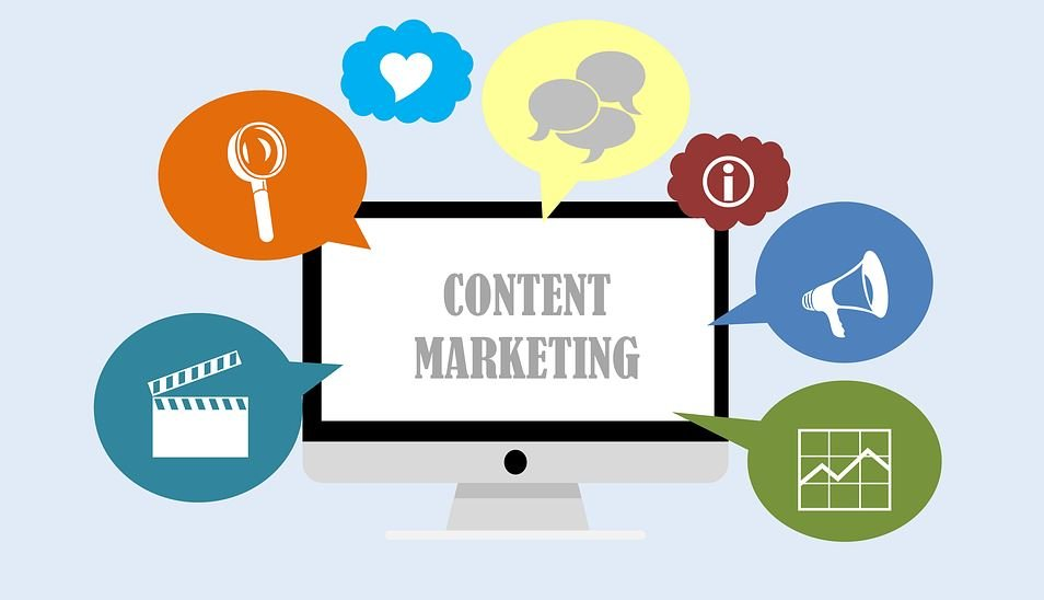 Content Marketing (Marketo)