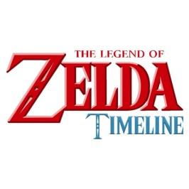 Die Zelda Timeline: Eine Reise durch die Zeit