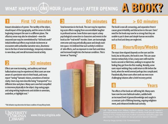 What happens one hour (and more) after opening a book?