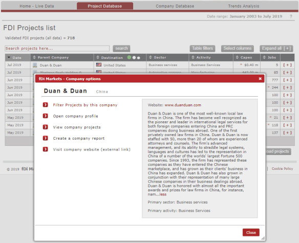 """Screenshot of """"Project Database"""" module showing profile of the company Duan & Duan in a pop-up window."""