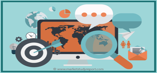Global PlayStation Network? Market Outlook 2023: Top Companies, Trends, Data Factors Data by Region, Types and Applications  t