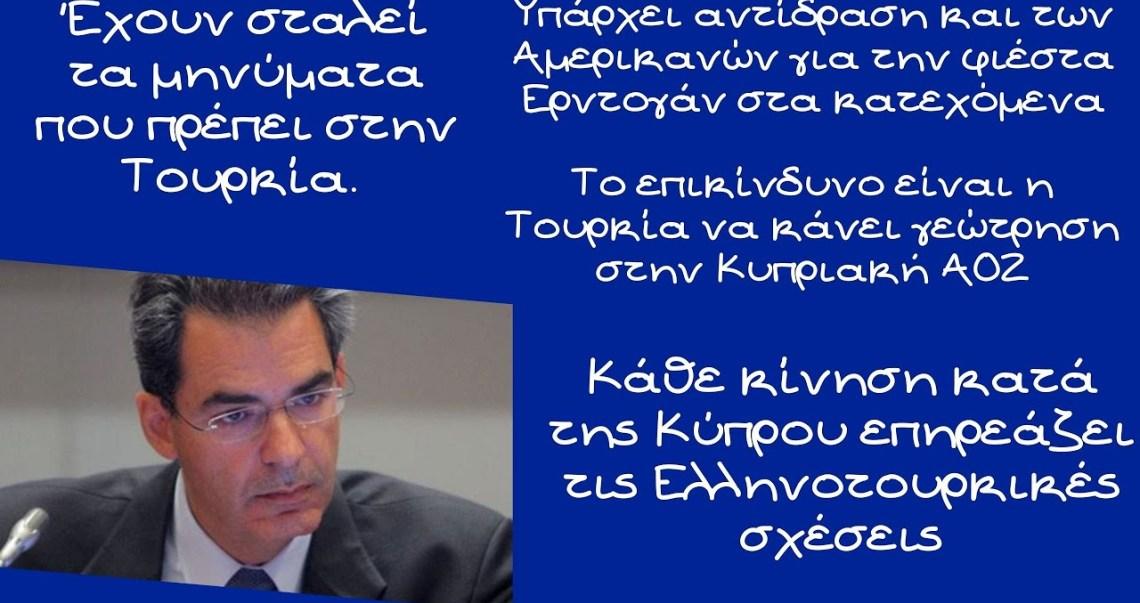 Άγγελος Συρίγος, Κάθε κίνηση κατά της Κύπρου επηρεάζει τις Ελληνοτουρκικές σχέσεις