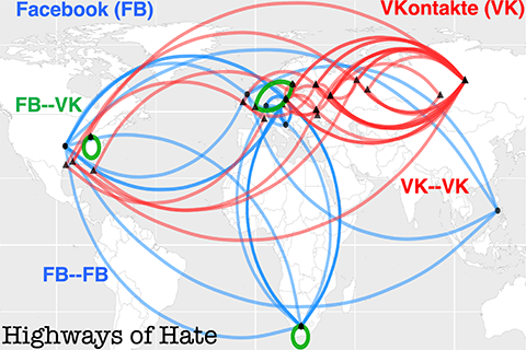 Mapping the global highways of hate