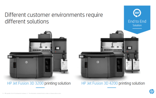 HP Jet Fusion 3D Printers revolutionizing 3D Printing Technology_Image 4_Naija Tech Guide