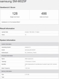 Geekbench Listing of the Samsung Galaxy M02 Reveals Few of its Specifications
