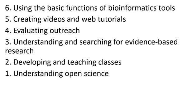 Top Training Needs – Skills - Using the basic functions of bioinformatics tools 5. Creating videos and web tutorials 4. Evaluating outreach 3. Understanding and searching for evidence-based research 2. Developing and teaching classes 1. Understanding open science