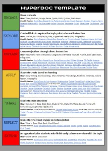 A template for a hyperdoc