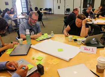 group activity with people writing ideas on post it notes
